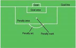 Soccer Penalty Area